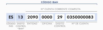 Code bic espagne banco santander for Oficinas la caixa santander